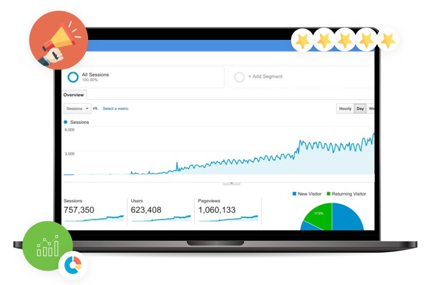 dashboard of google analytics showing increase in traffic with timely event ticketing software